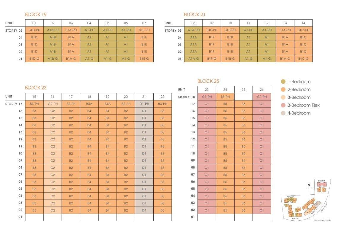 The-Antares-Diagrammatic-Chart