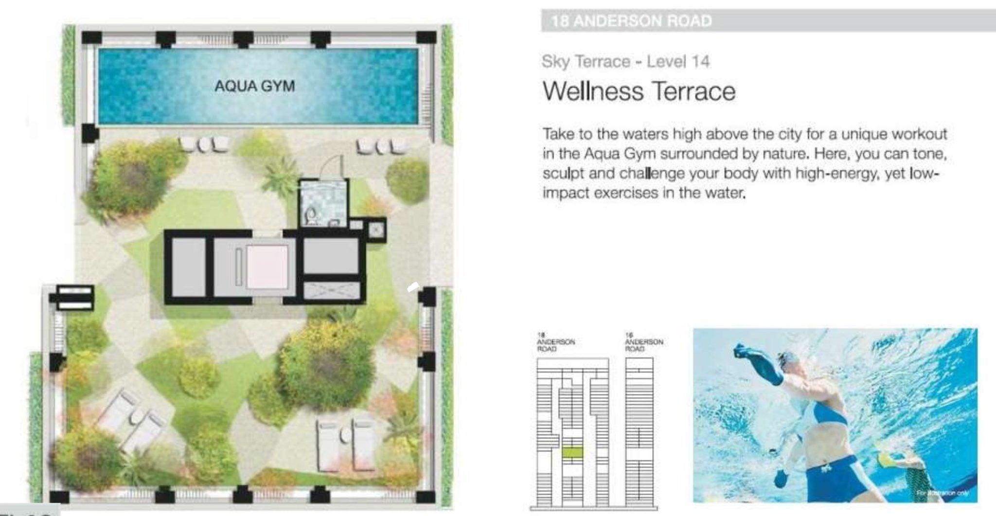 nuovel 18 -sky terrace level 14 B