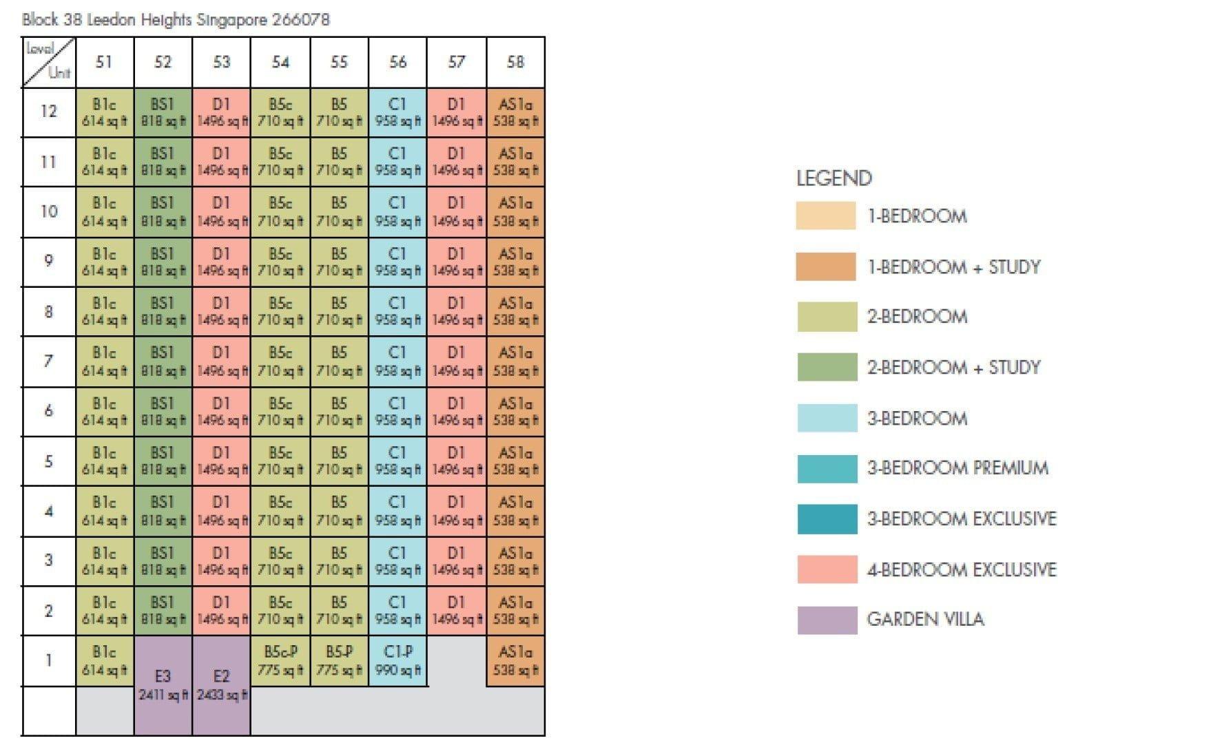 Leedon-Green-DC Chart 4