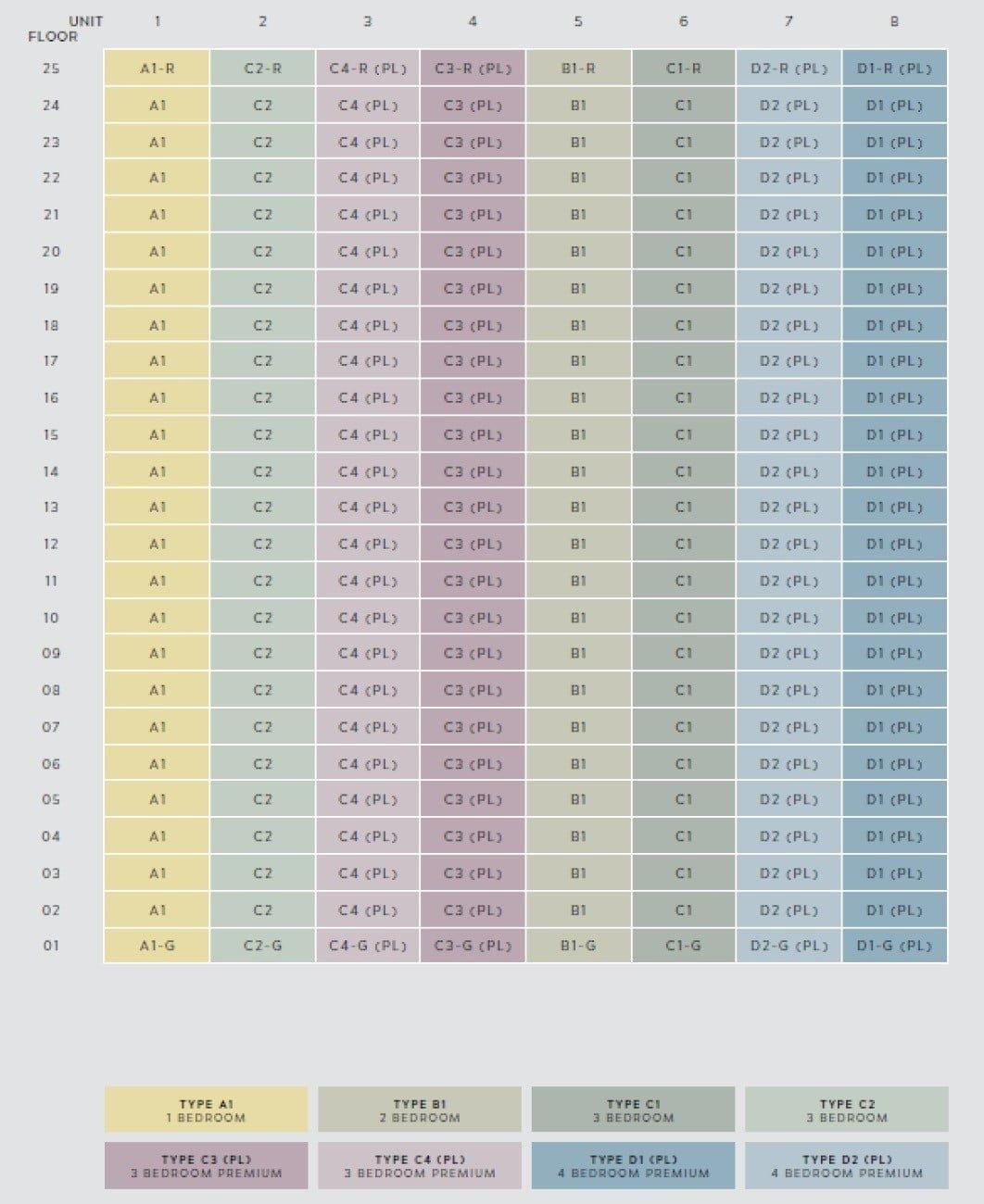 Meyer-Mansion-DC Charts
