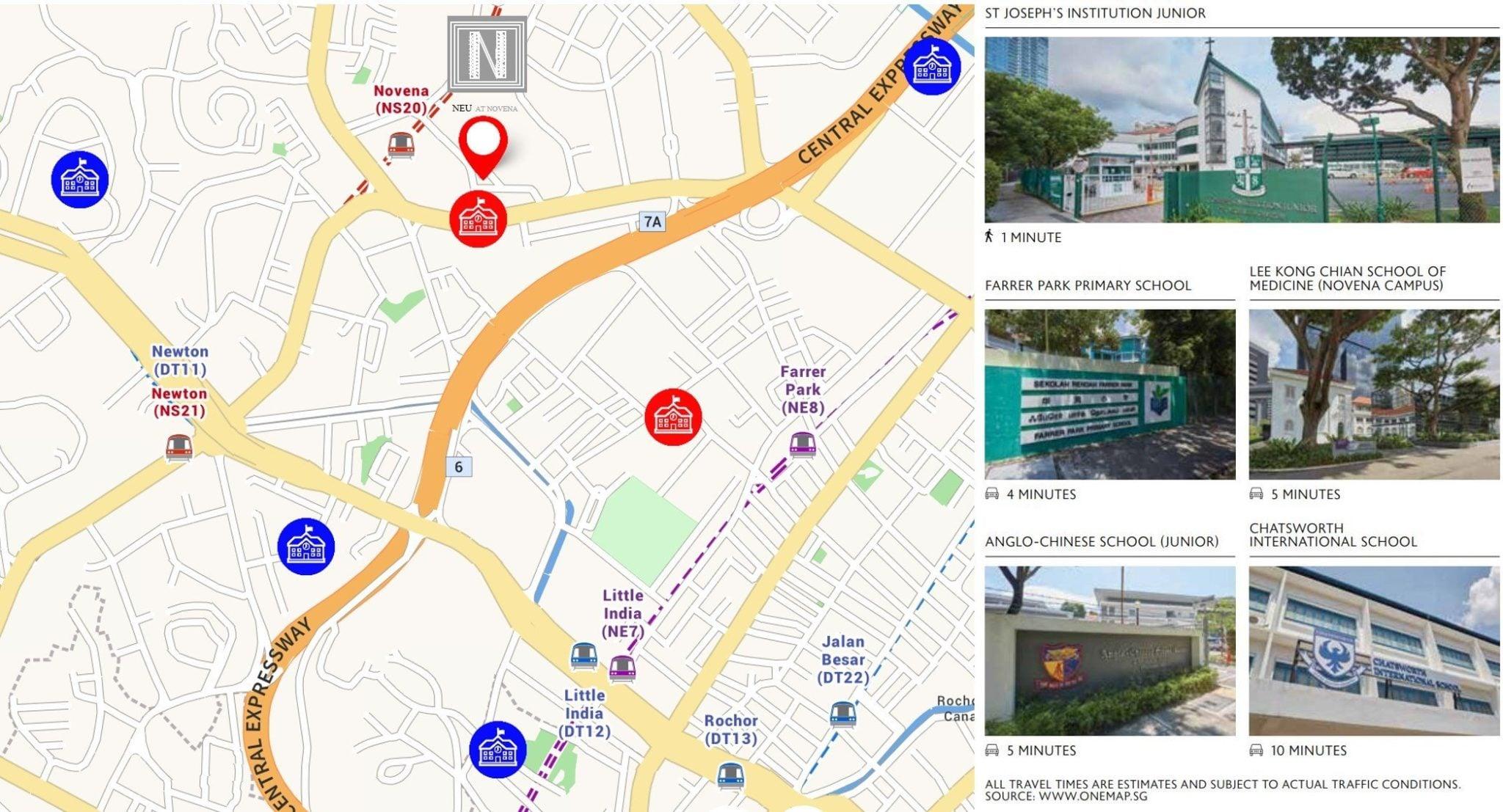 Neu Novena Nearby Schools