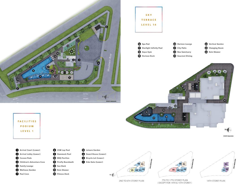 Neu Novena Site Plan