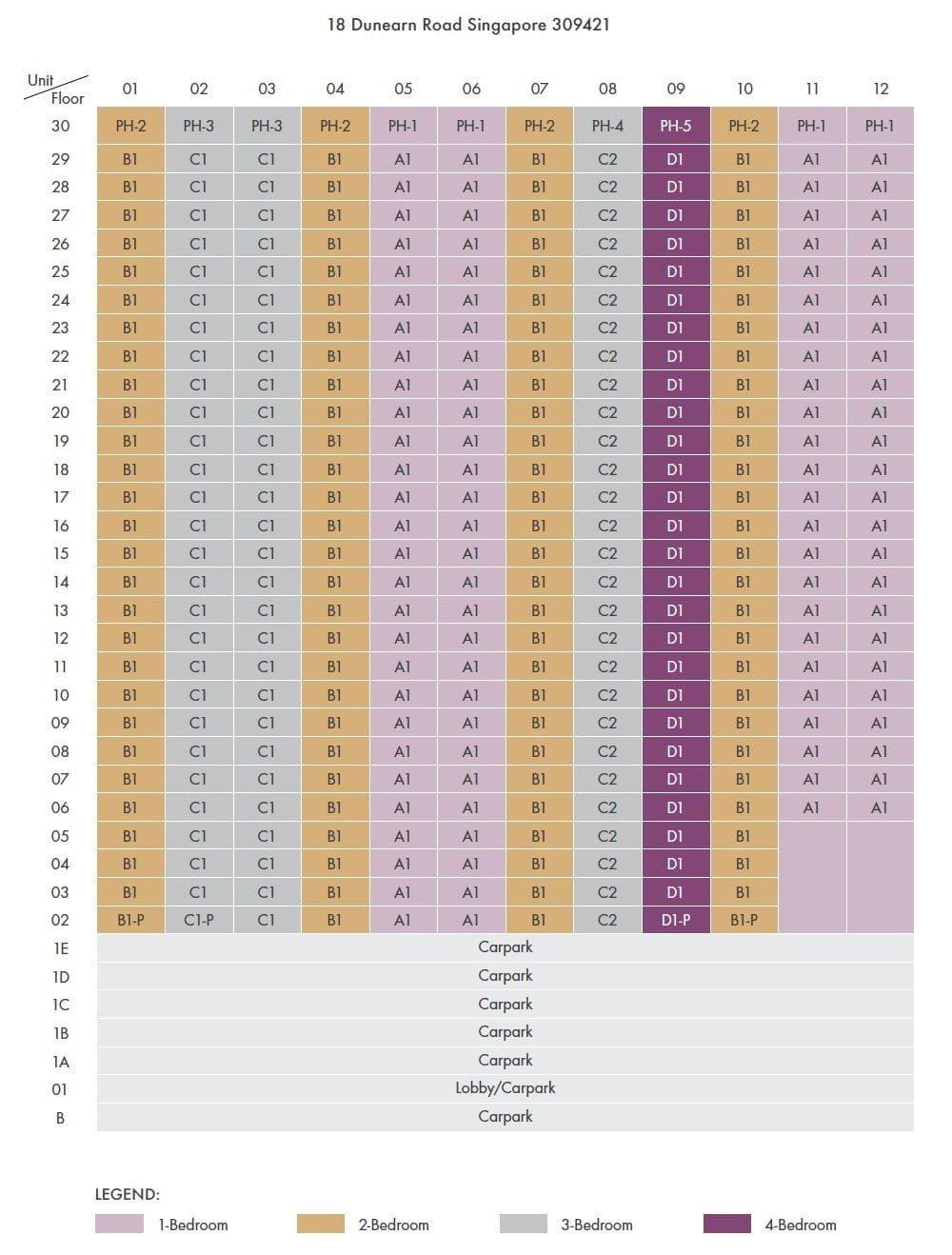 Pullman-Residences-Newton-DC Chart