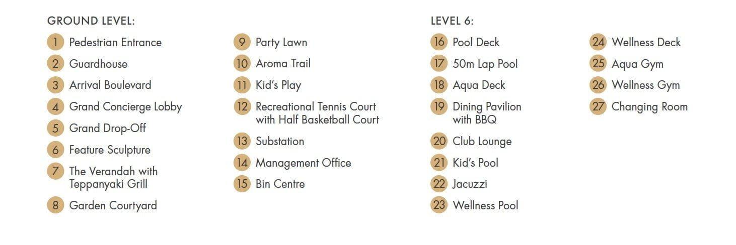 Pullman-Residences-Newton-Facilities List