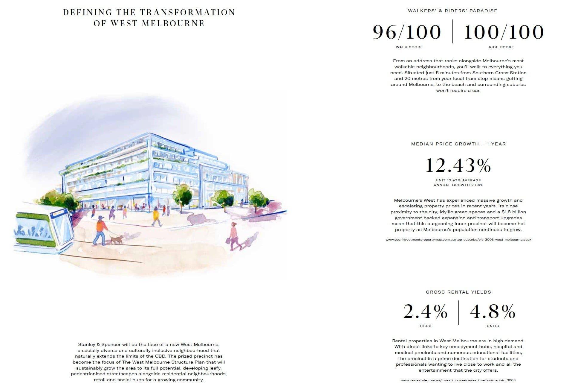 The Marker Melbourne-Statistic