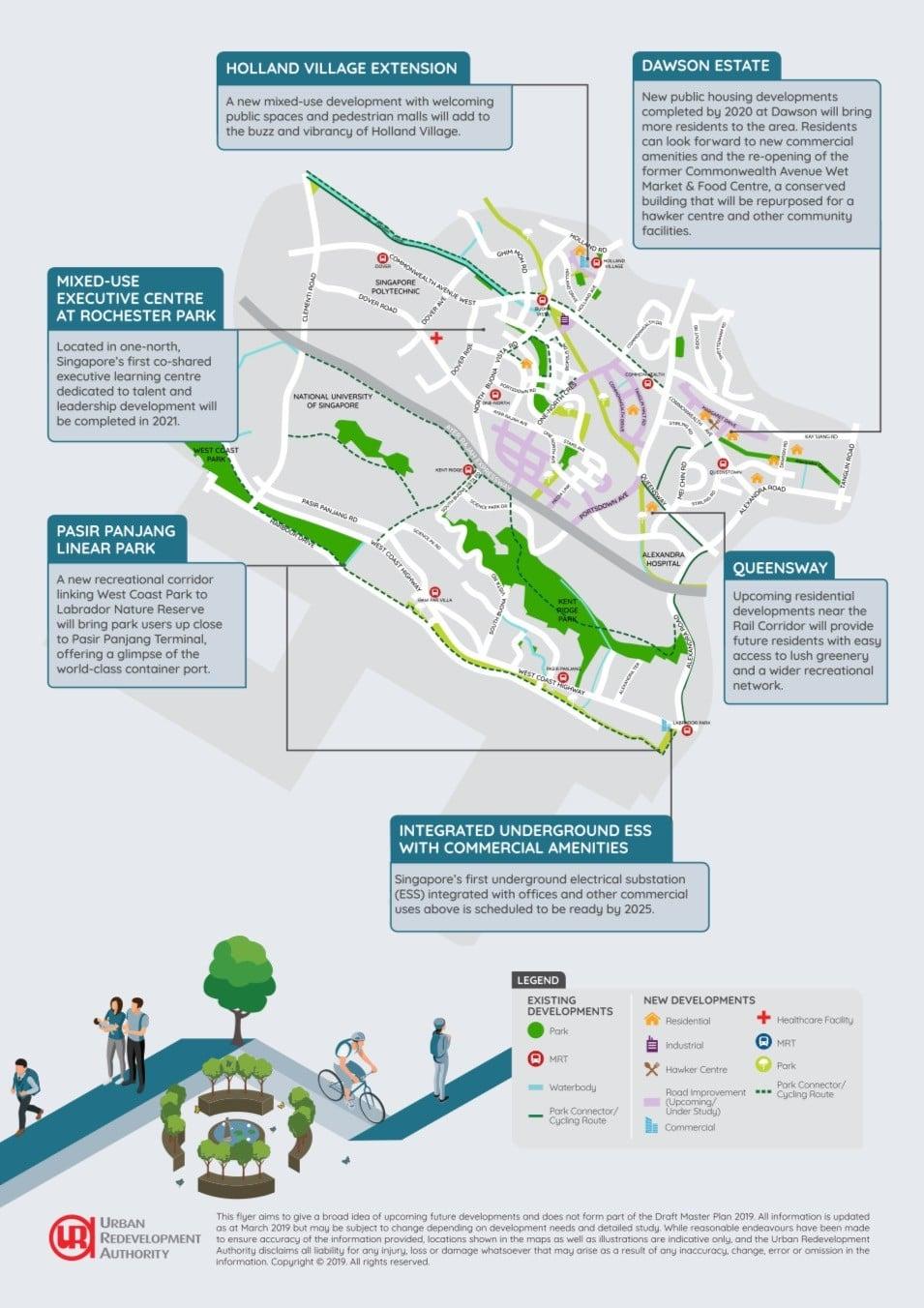 masterplan - leedon green