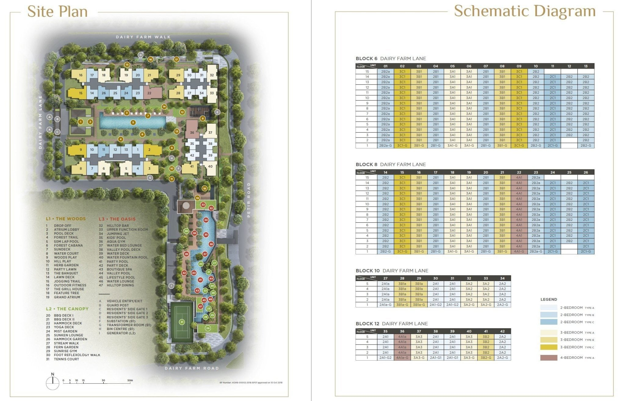 Dairy-Farm-Residences-Site Plan & DC