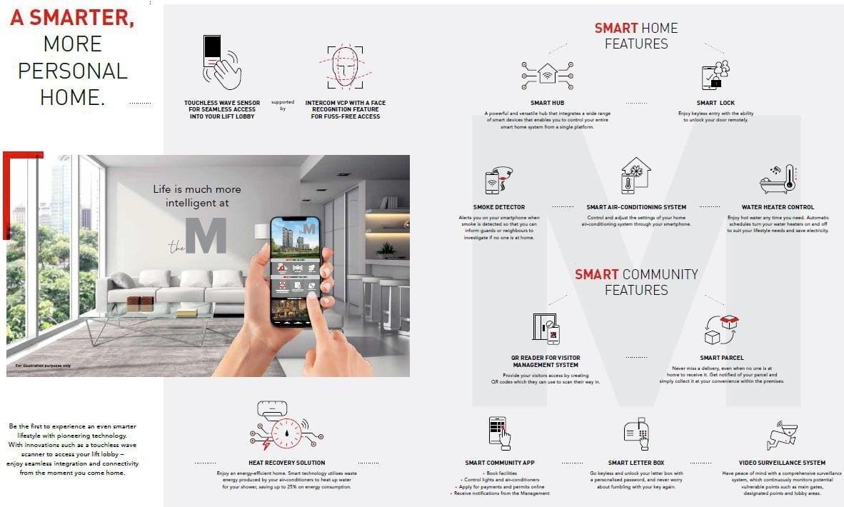 The-M-Condo smart home