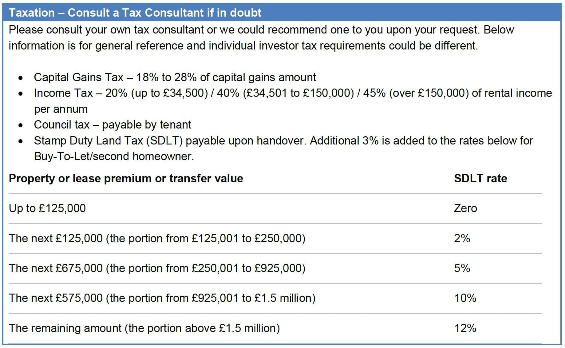 UK taxation 2020