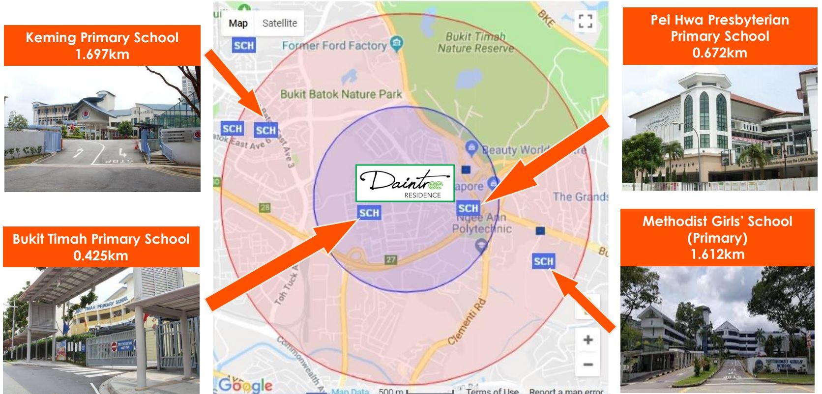 daintree-condo-nearby-schools