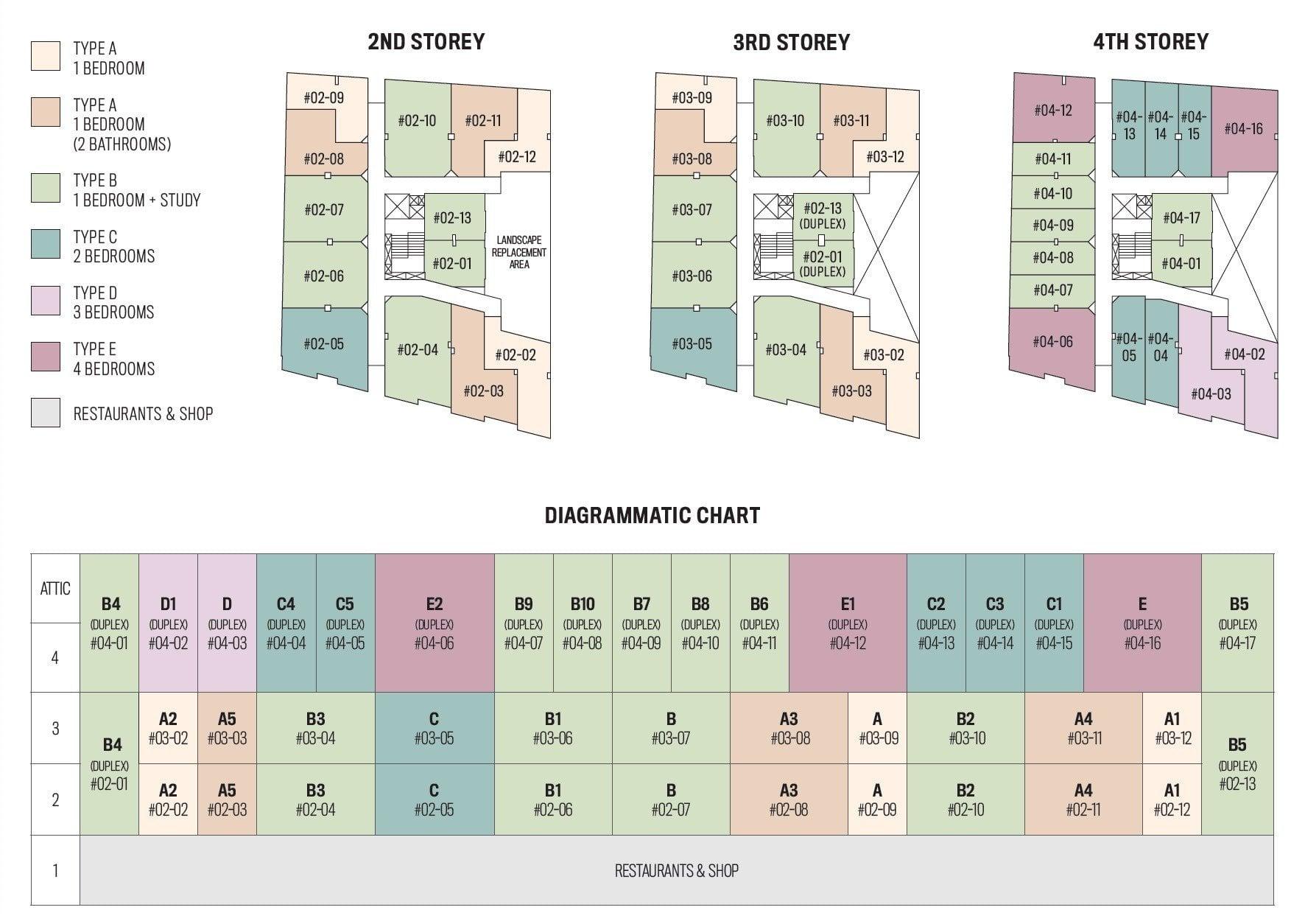77 east coast site plan