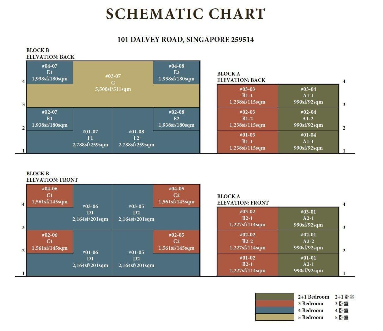 Davey Haus schematic chart