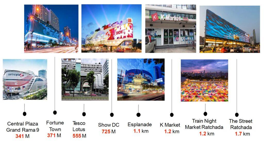 Ideo-rama9-asoke-nearby amenities