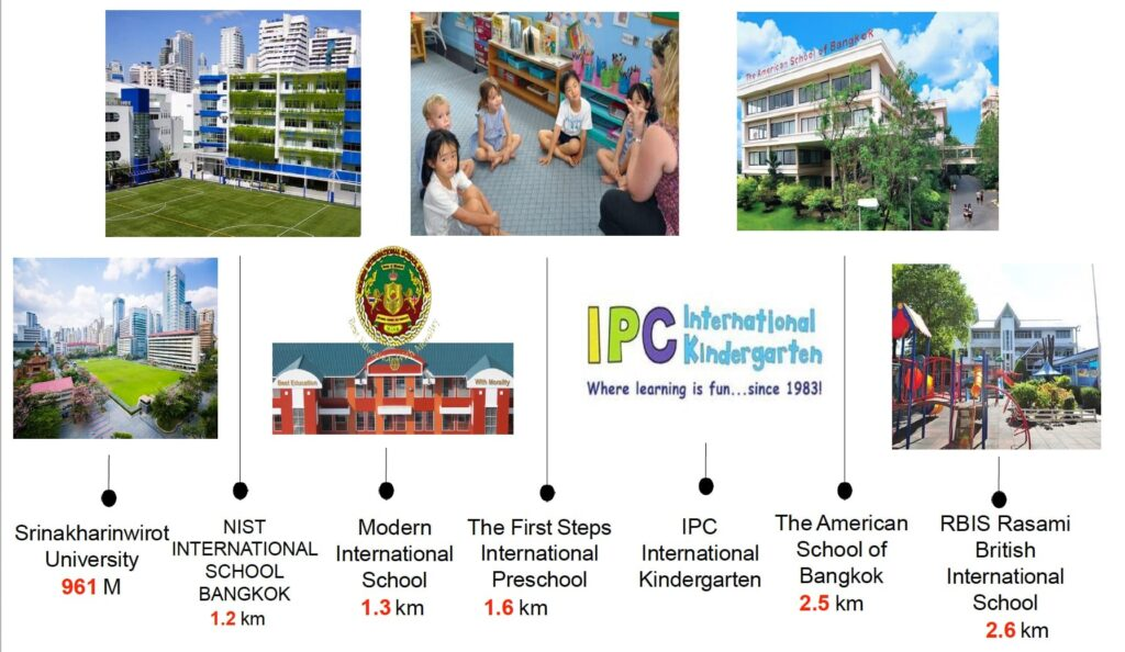 Ideo-rama9-asoke-nearby education