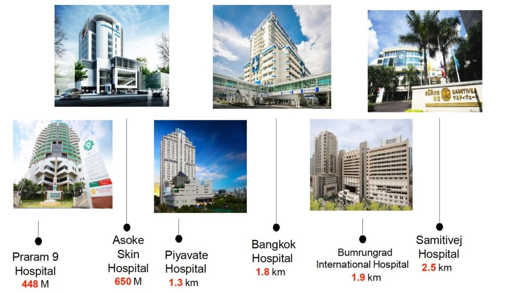 Ideo-rama9-asoke-nearby hospital