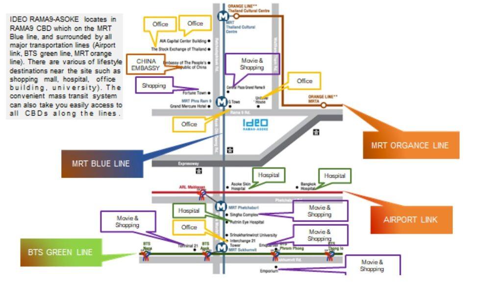 Ideo-rama9-asoke-nearby transportation