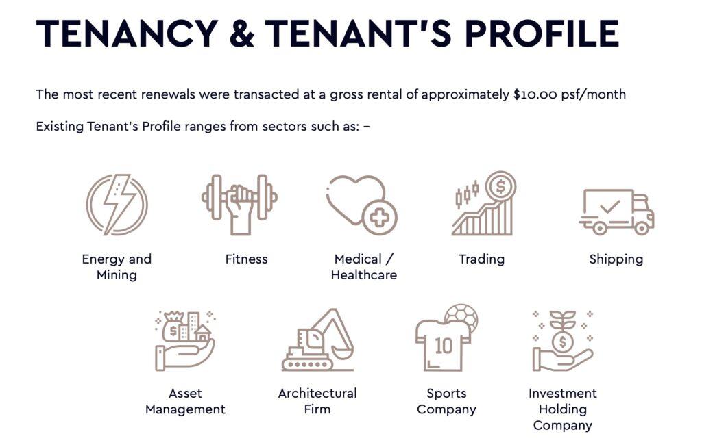 20 Cecil Street Current Tenants Profiles