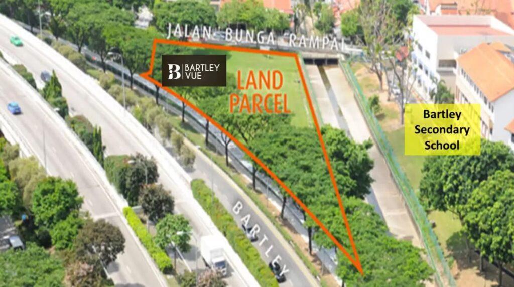 Bartley Vue Site map
