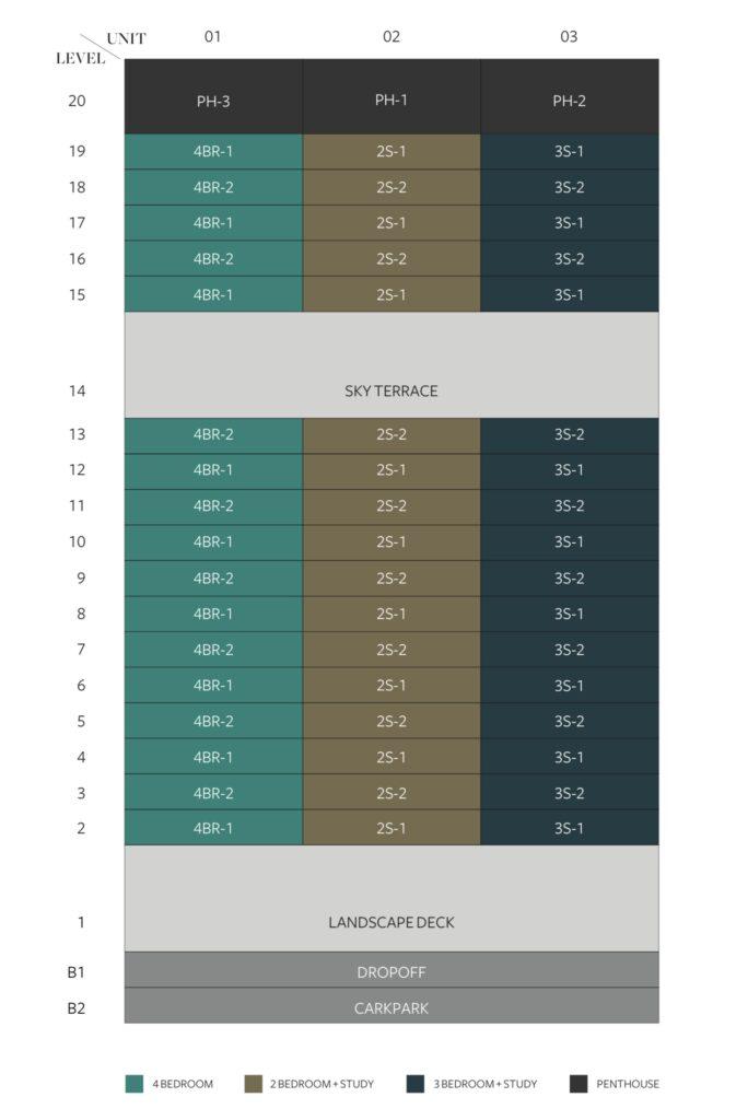 Park Nova Diagramatic Chart